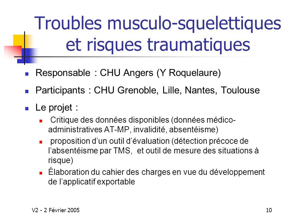 Troubles musculo-squelettiques et risques traumatiques
