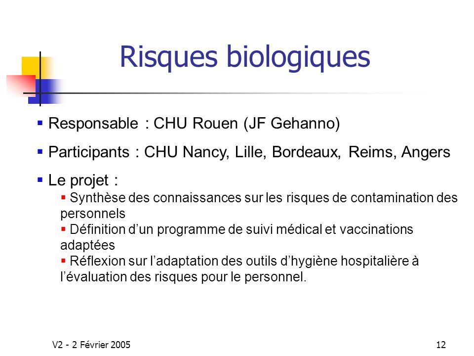 Risques biologiques Responsable : CHU Rouen (JF Gehanno)
