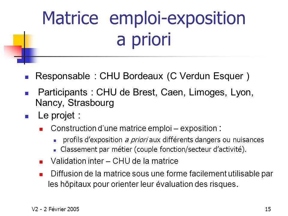 Matrice emploi-exposition a priori