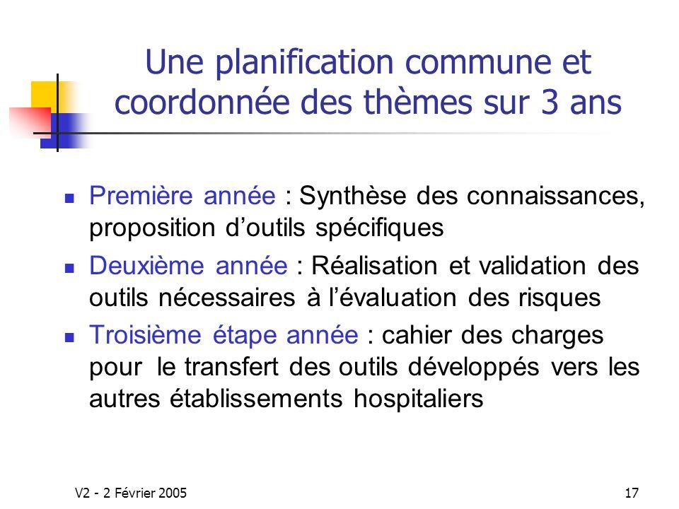 Une planification commune et coordonnée des thèmes sur 3 ans
