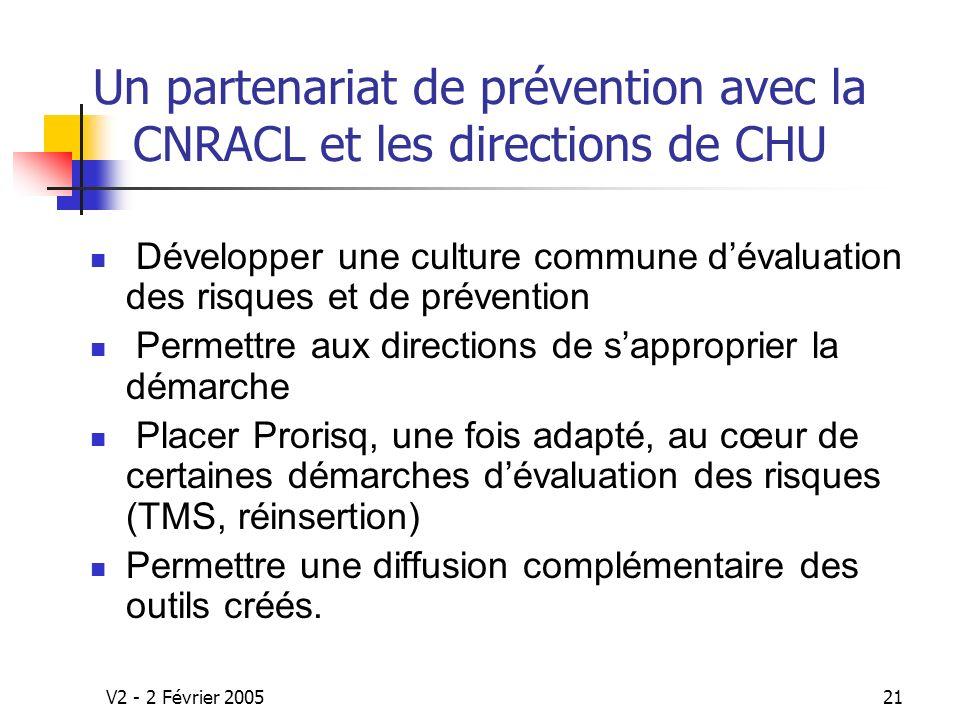 Un partenariat de prévention avec la CNRACL et les directions de CHU