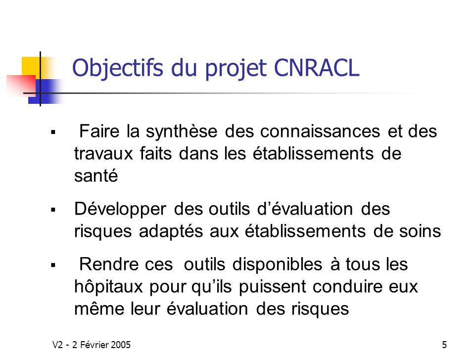 Objectifs du projet CNRACL