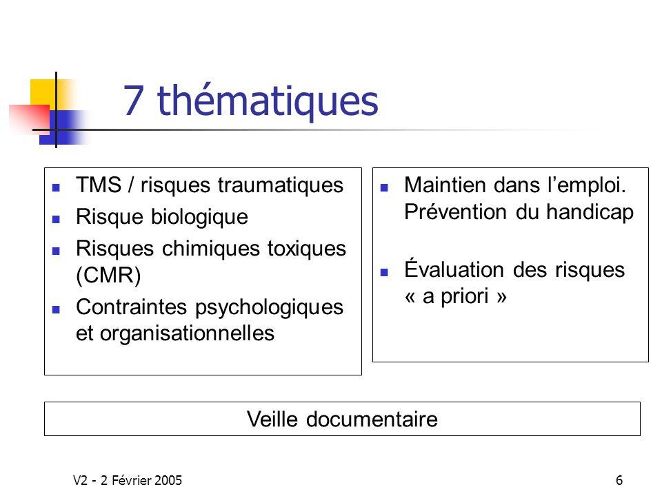 7 thématiques TMS / risques traumatiques Risque biologique