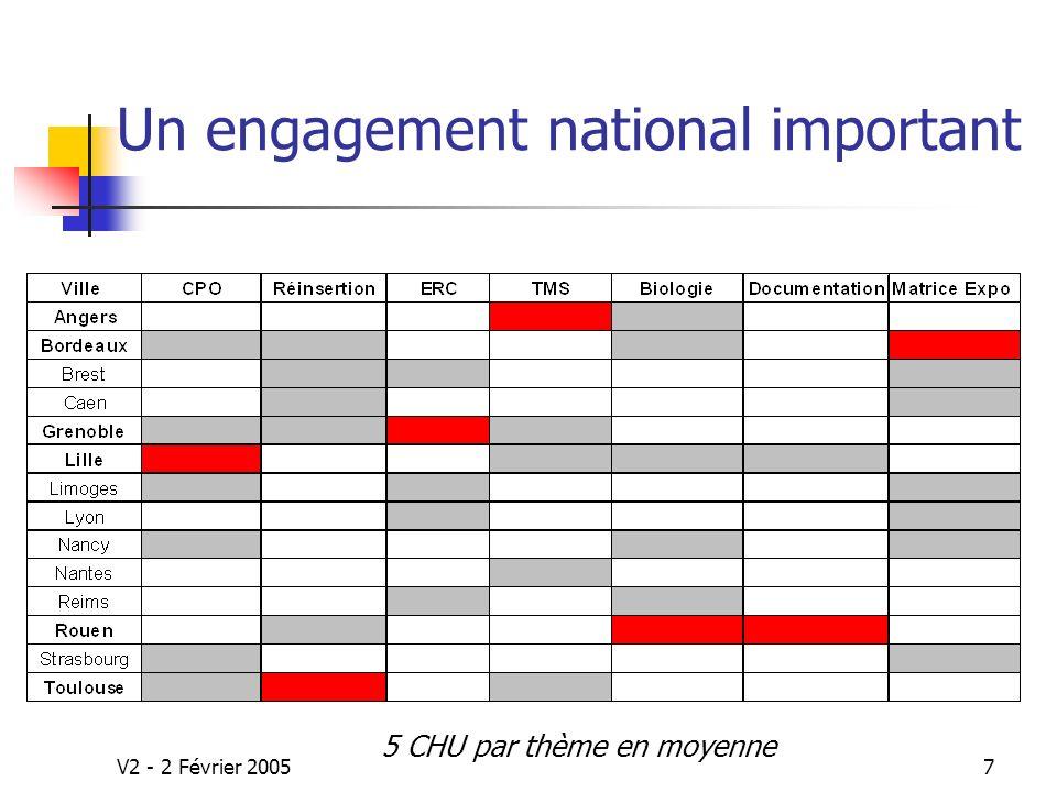 Un engagement national important