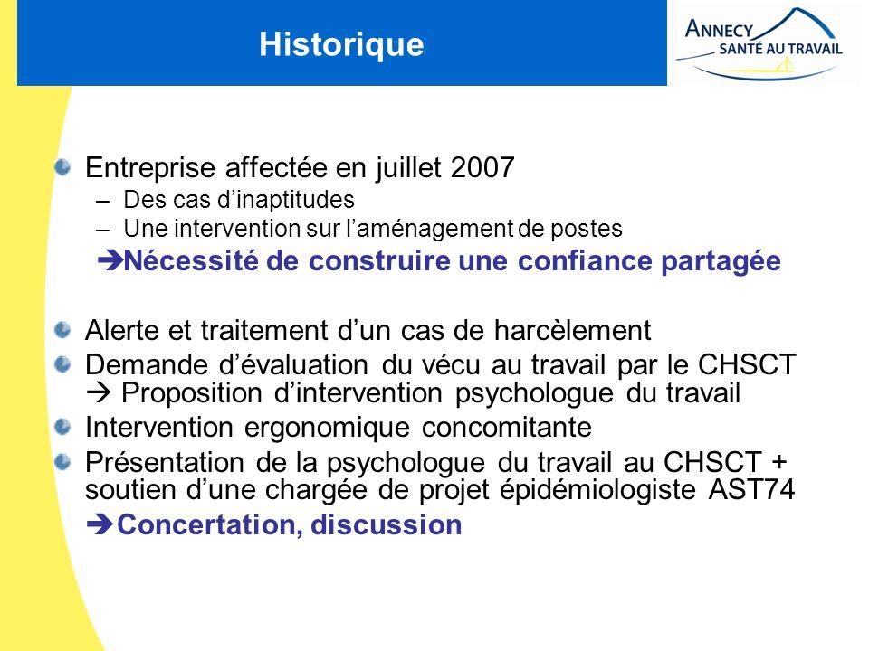 Historique Entreprise affectée en juillet 2007