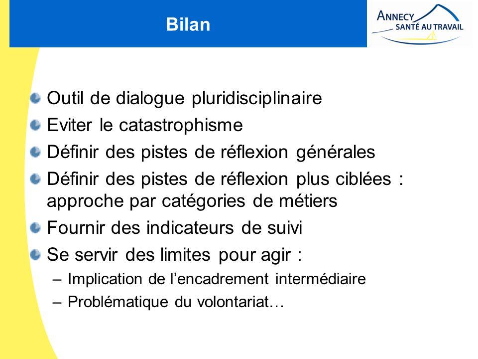 Outil de dialogue pluridisciplinaire Eviter le catastrophisme