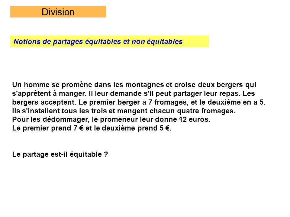 Division Notions de partages équitables et non équitables