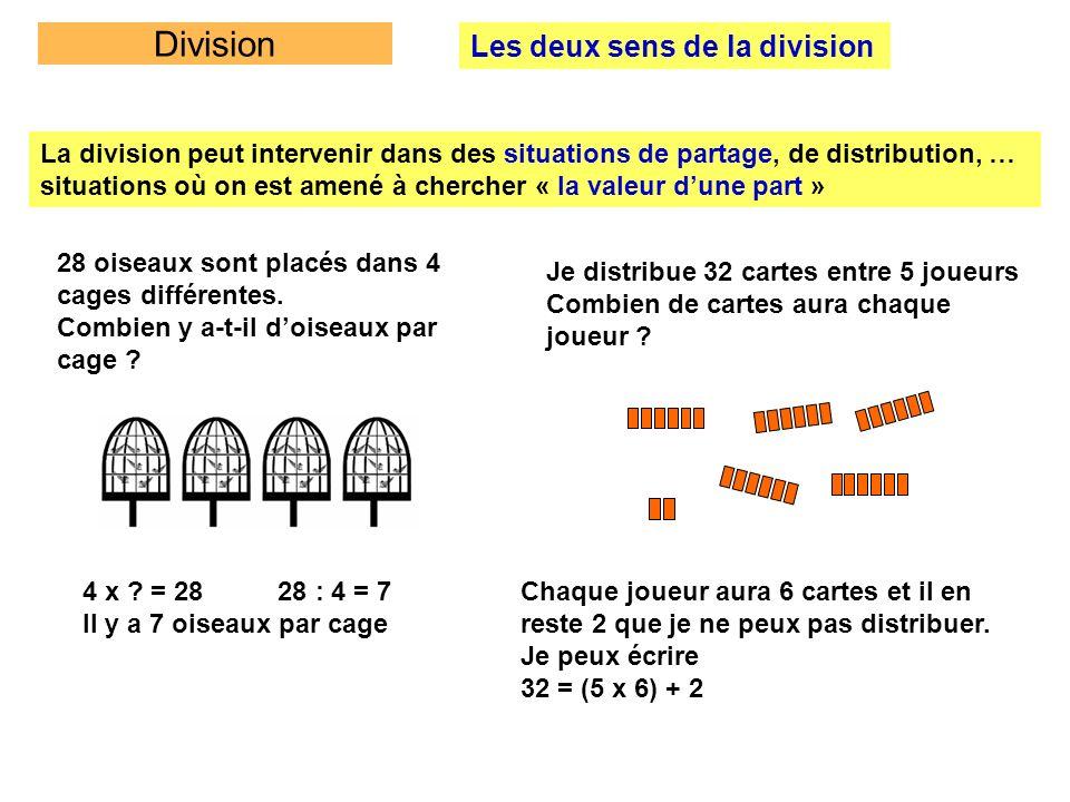 Division Les deux sens de la division