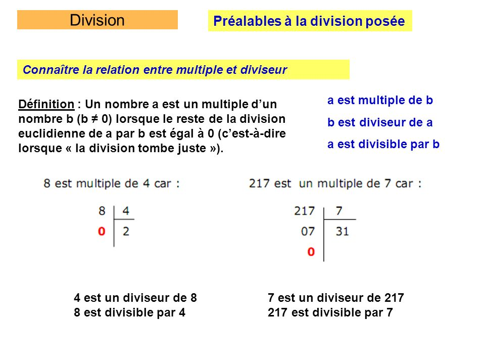 Division Préalables à la division posée