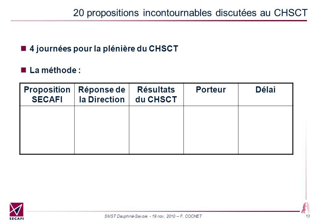20 propositions incontournables discutées au CHSCT