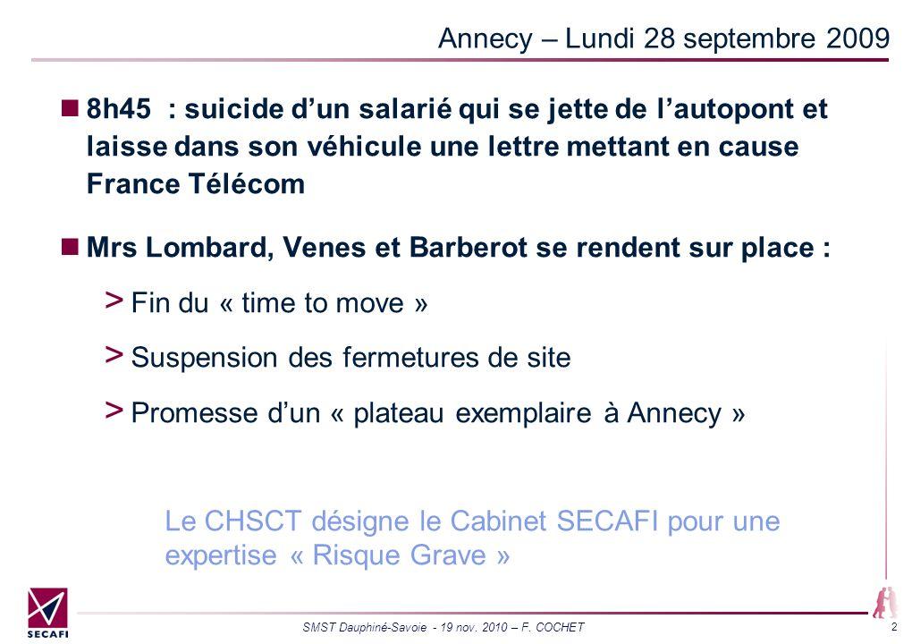 Annecy – Lundi 28 septembre 2009