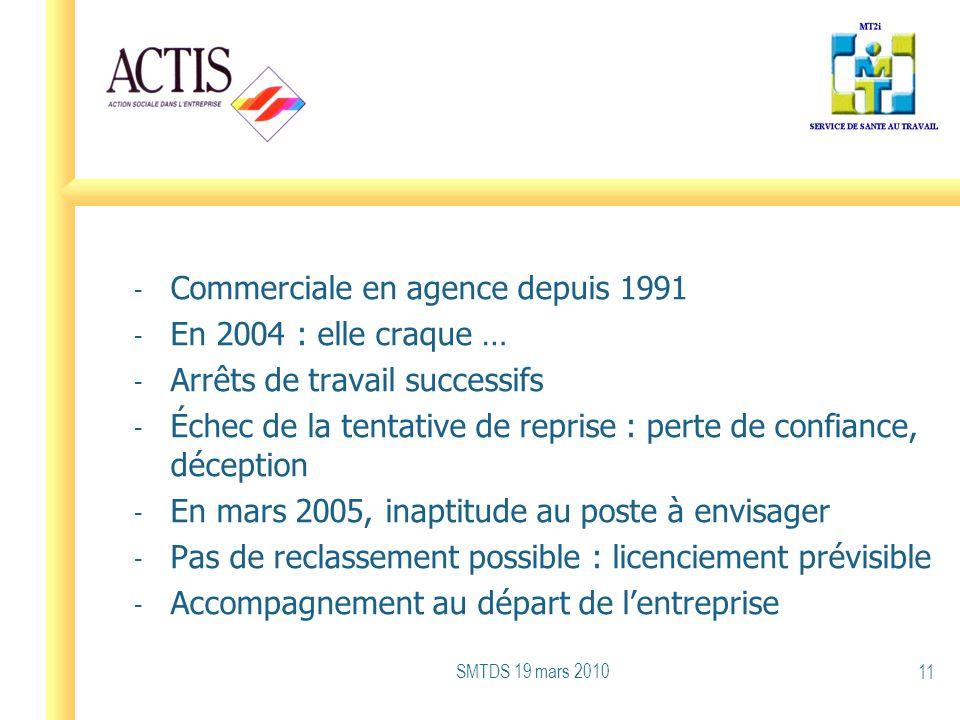 Commerciale en agence depuis 1991 En 2004 : elle craque …