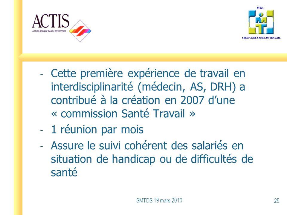 Cette première expérience de travail en interdisciplinarité (médecin, AS, DRH) a contribué à la création en 2007 d'une « commission Santé Travail »