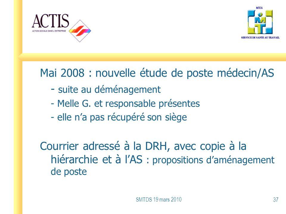 Mai 2008 : nouvelle étude de poste médecin/AS - suite au déménagement