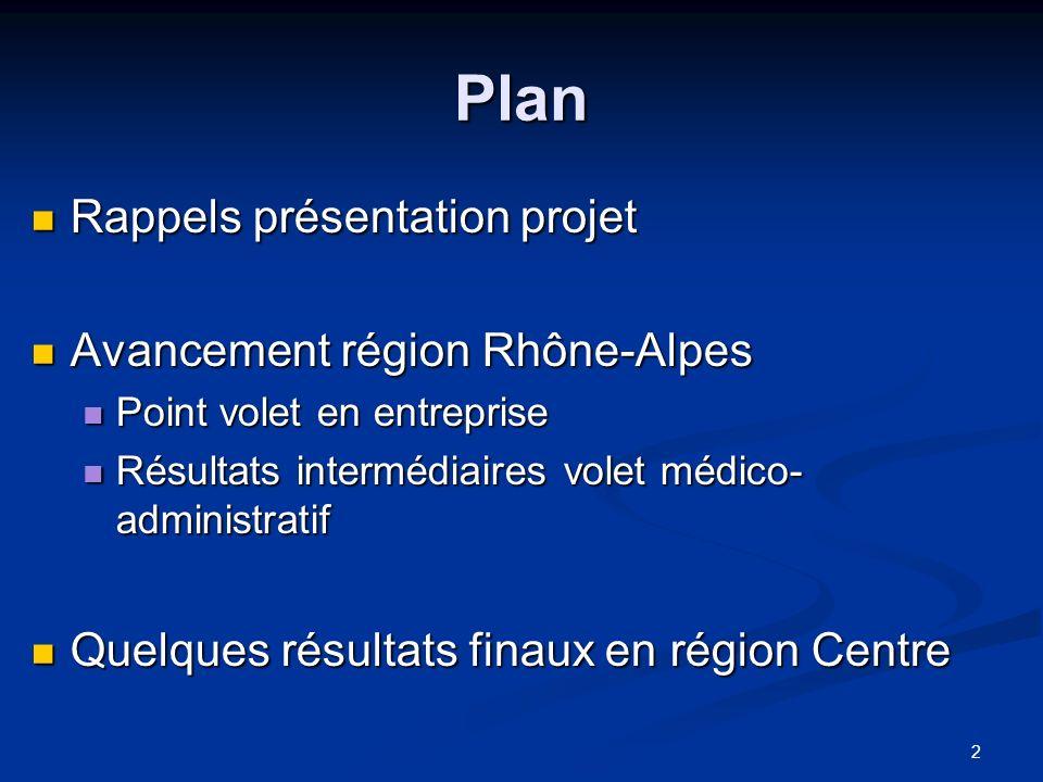 Plan Rappels présentation projet Avancement région Rhône-Alpes