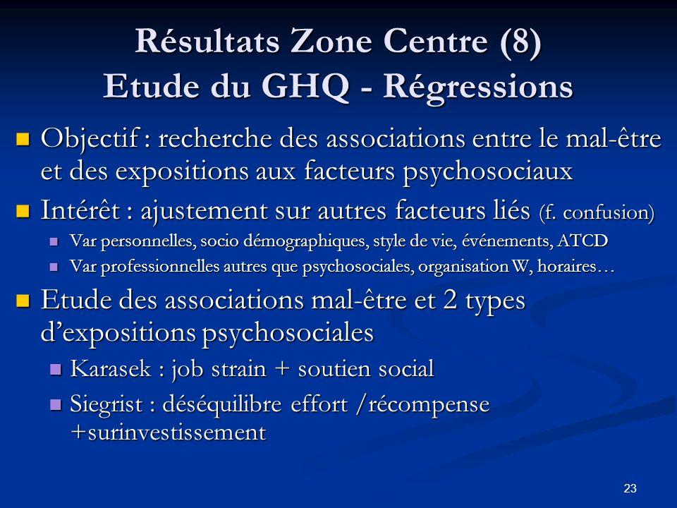 Résultats Zone Centre (8) Etude du GHQ - Régressions