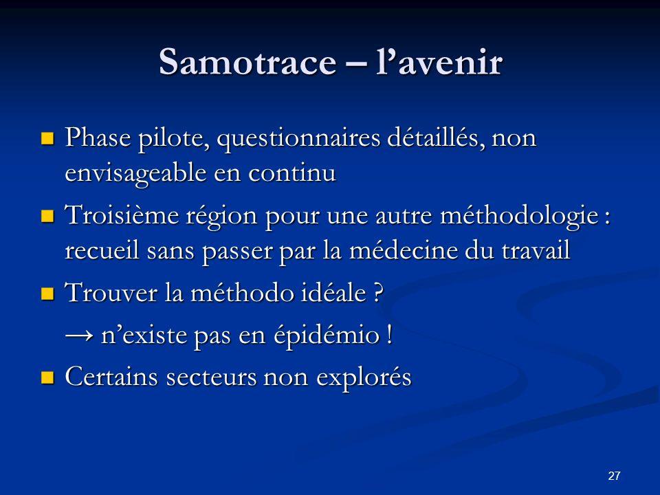 Samotrace – l'avenir Phase pilote, questionnaires détaillés, non envisageable en continu.