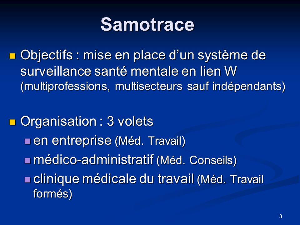 Samotrace Objectifs : mise en place d'un système de surveillance santé mentale en lien W (multiprofessions, multisecteurs sauf indépendants)