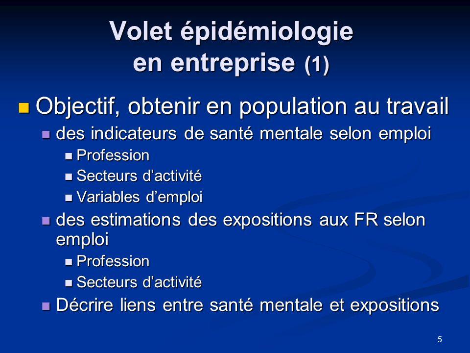 Volet épidémiologie en entreprise (1)