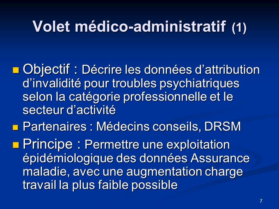 Volet médico-administratif (1)
