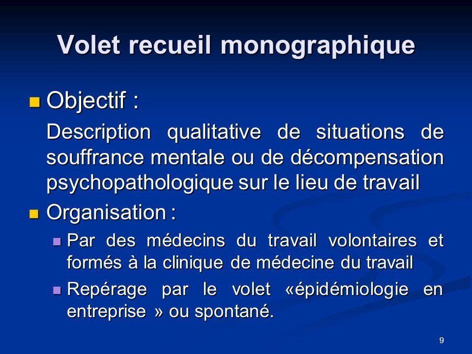 Volet recueil monographique