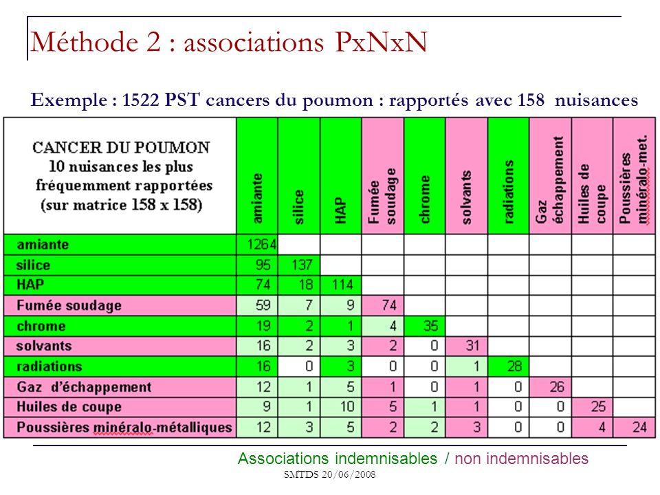 Exemple : 1522 PST cancers du poumon : rapportés avec 158 nuisances