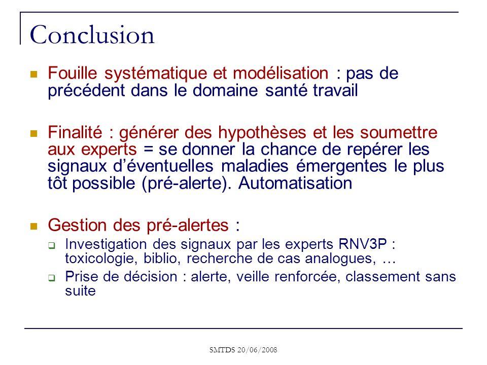 Conclusion Fouille systématique et modélisation : pas de précédent dans le domaine santé travail.