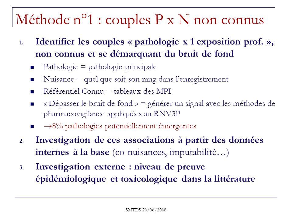 Méthode n°1 : couples P x N non connus