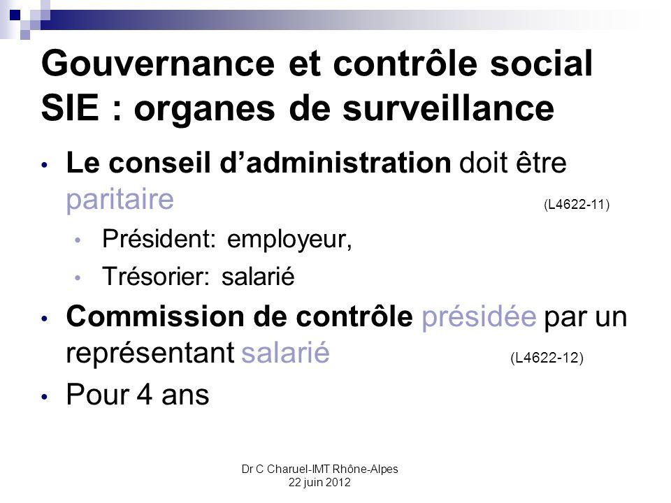 Gouvernance et contrôle social SIE : organes de surveillance