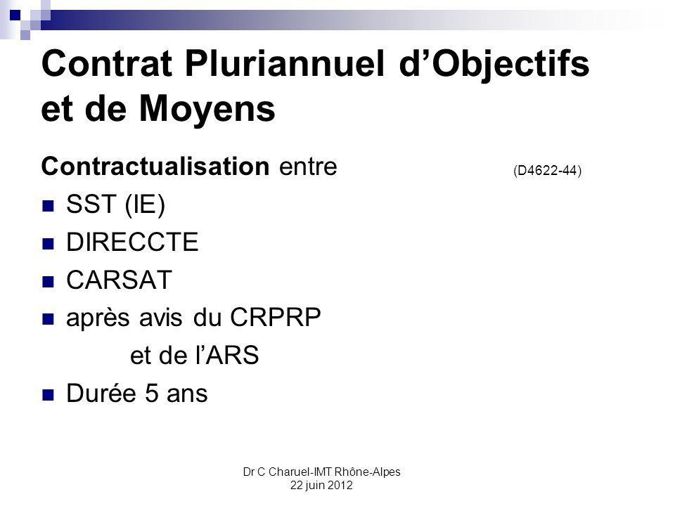 Contrat Pluriannuel d'Objectifs et de Moyens
