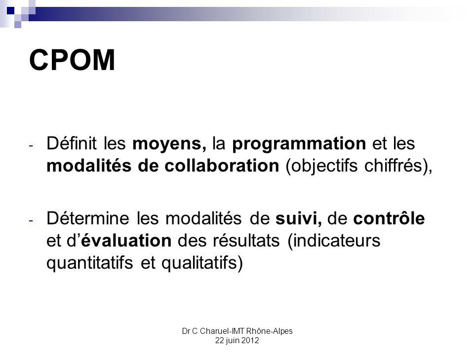 Dr C Charuel-IMT Rhône-Alpes