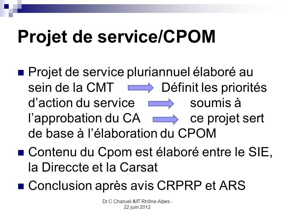 Projet de service/CPOM