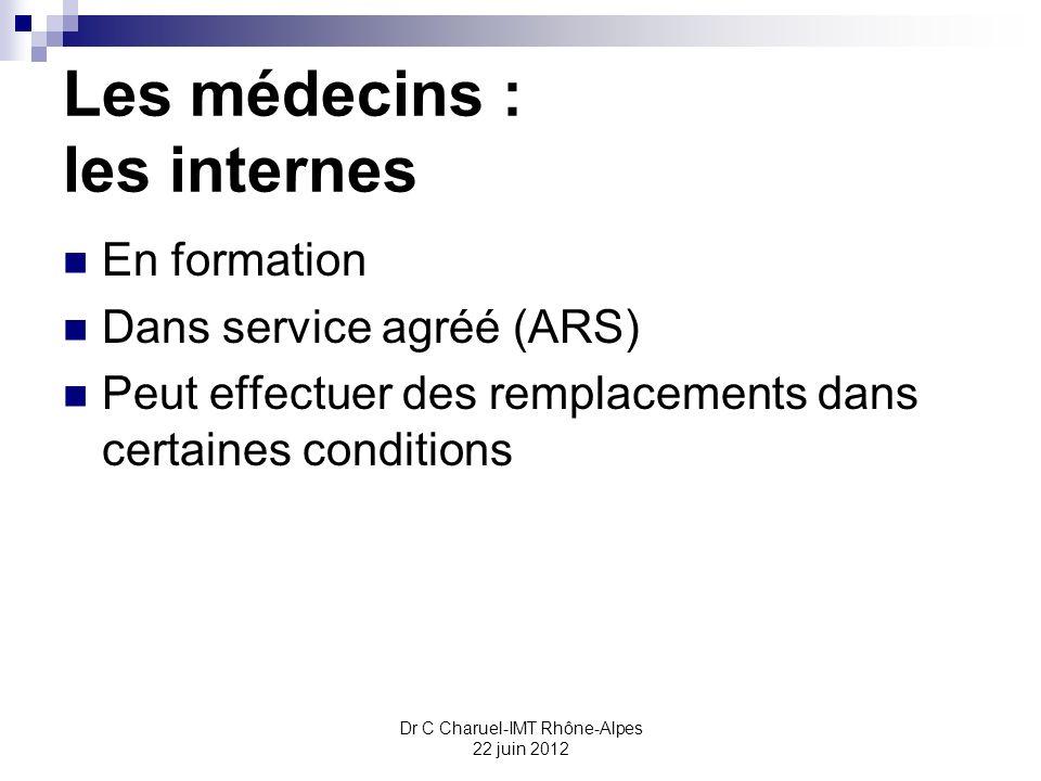 Les médecins : les internes