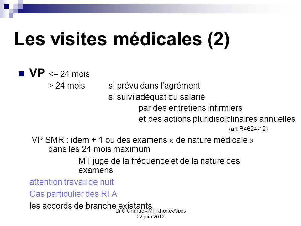 Les visites médicales (2)