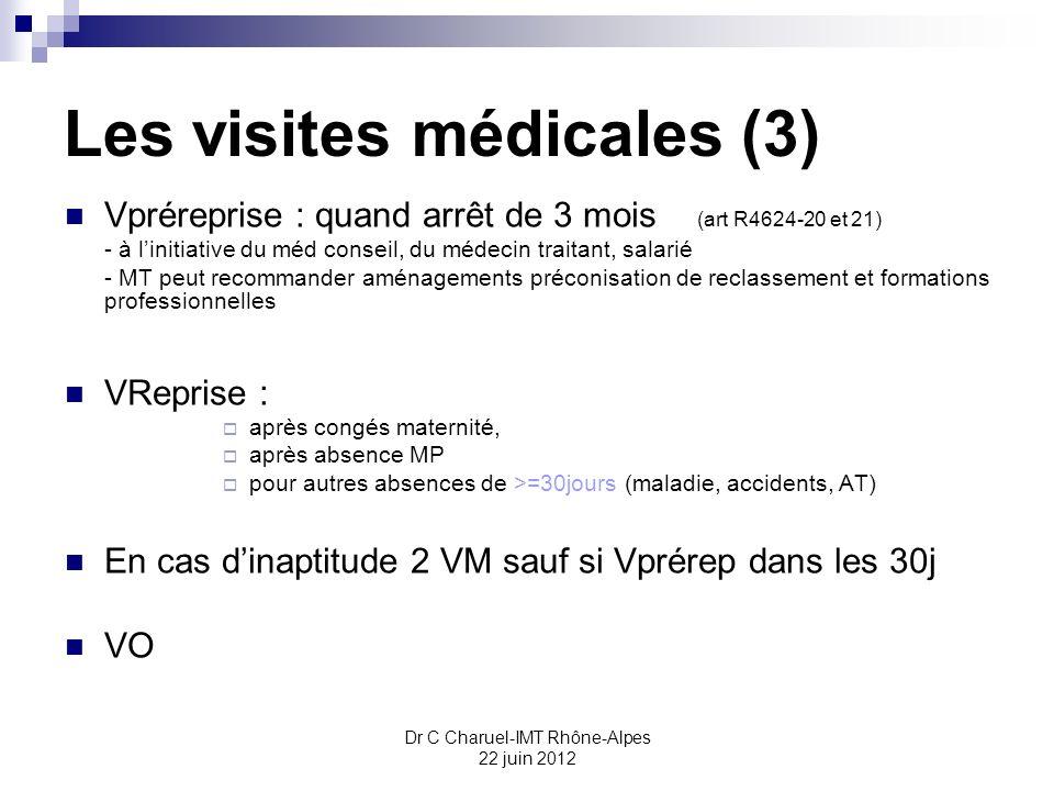 Les visites médicales (3)