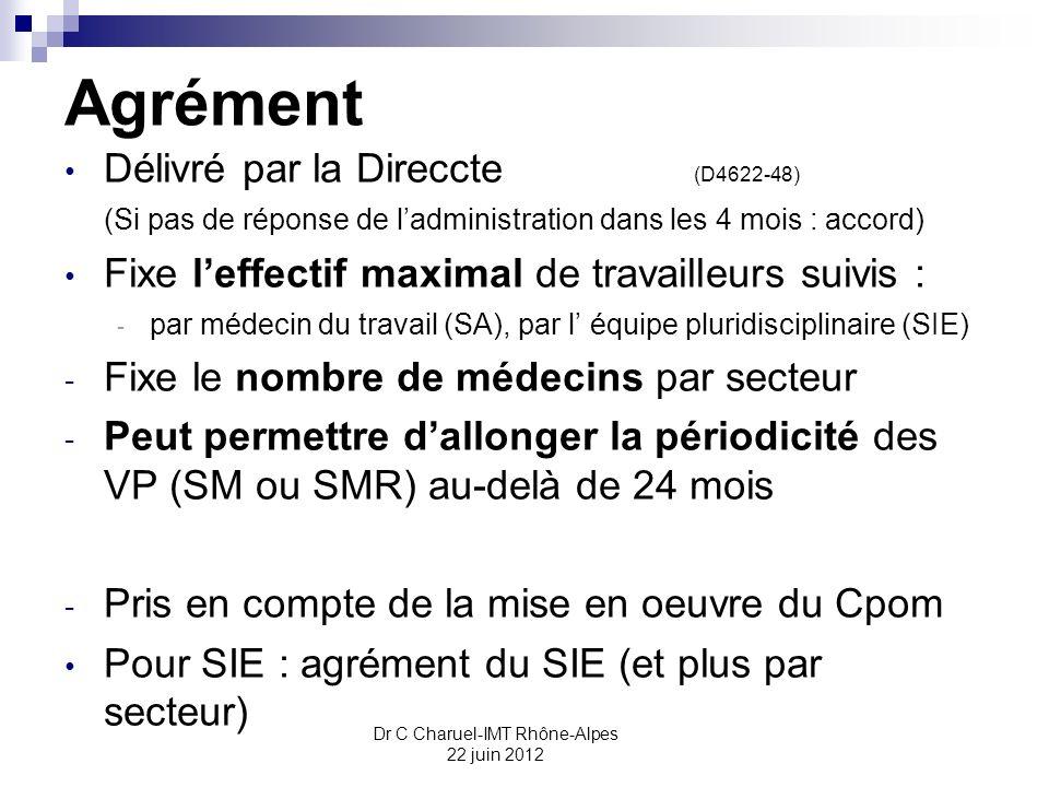 Dr C Charuel-IMT Rhône-Alpes 22 juin 2012
