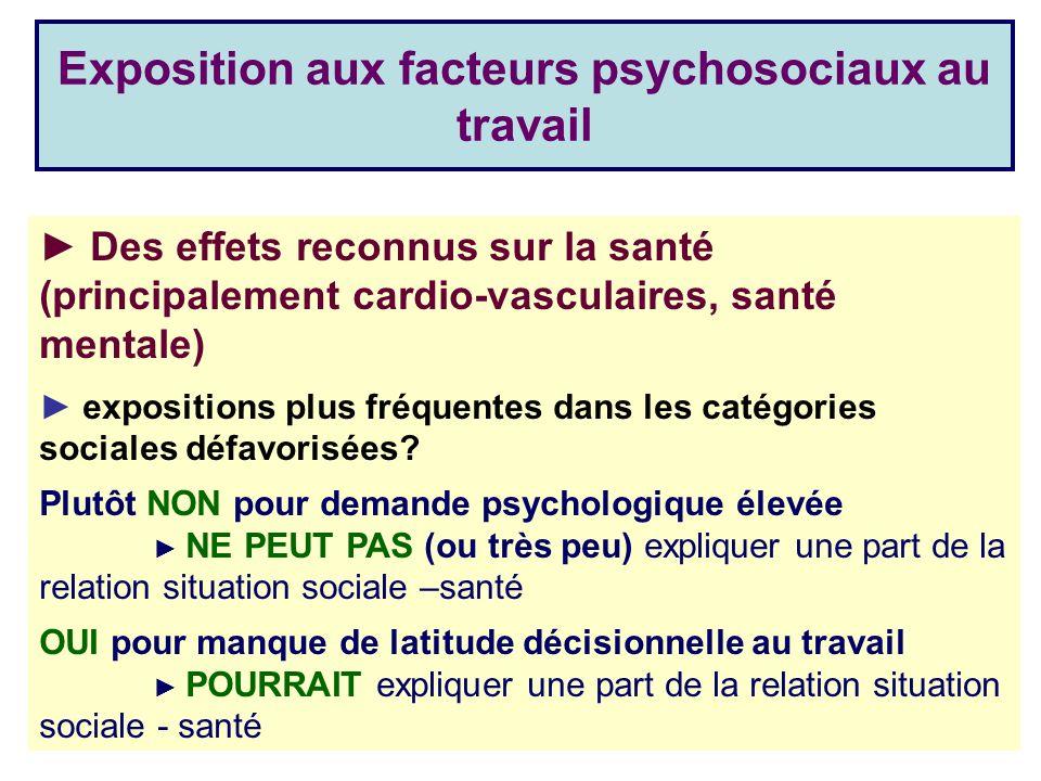 Exposition aux facteurs psychosociaux au travail