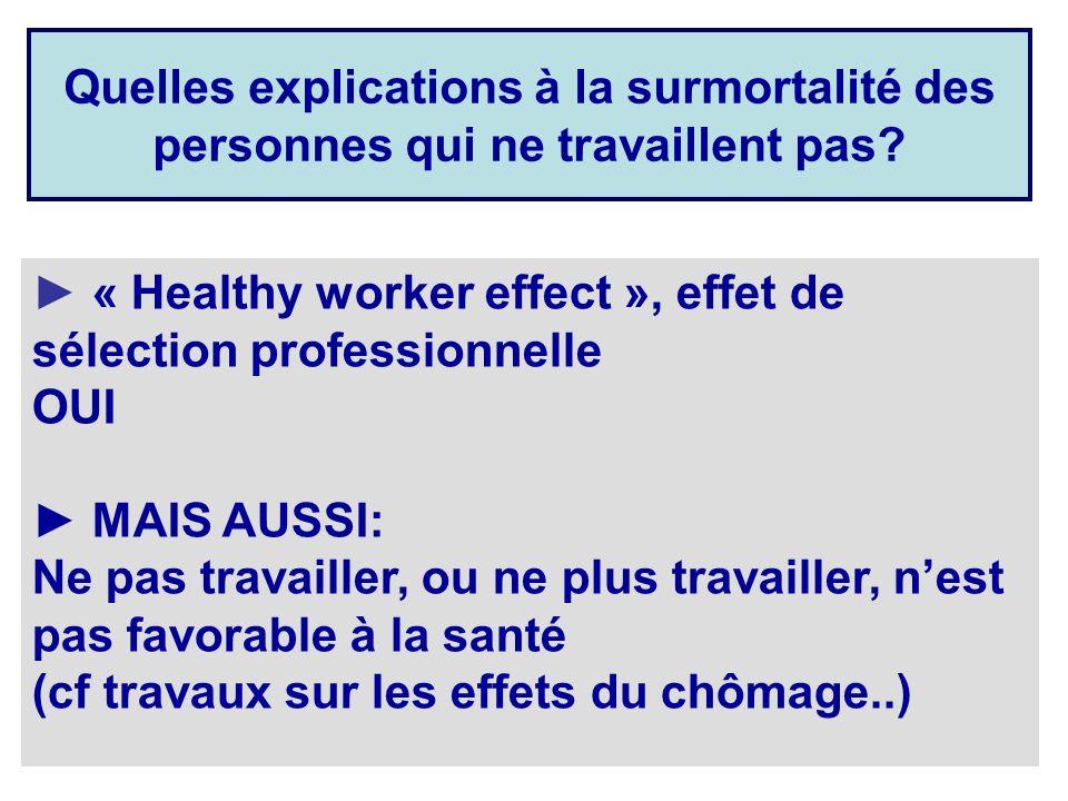 Quelles explications à la surmortalité des personnes qui ne travaillent pas