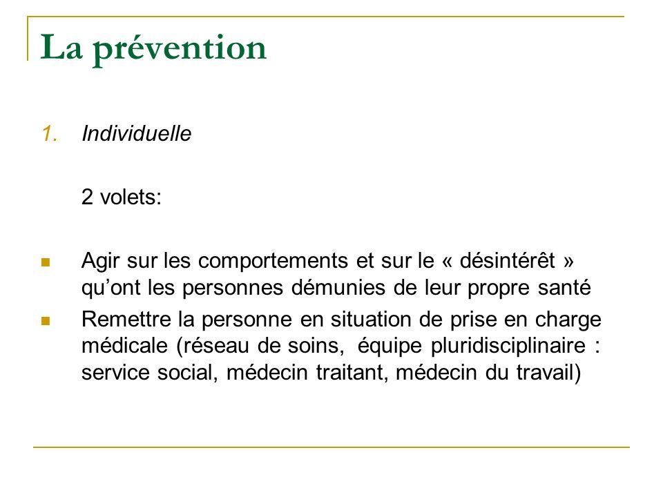 La prévention Individuelle 2 volets: