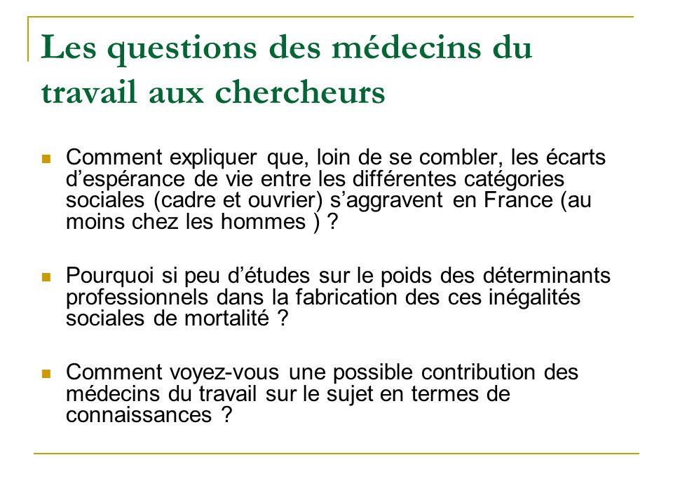 Les questions des médecins du travail aux chercheurs