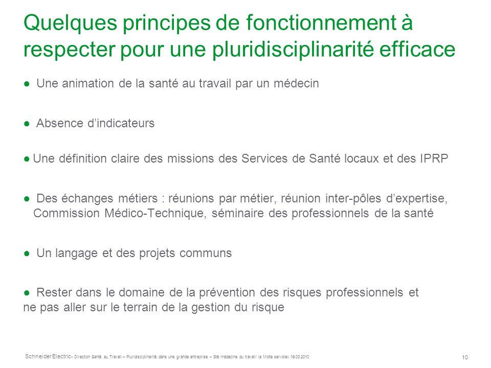 Quelques principes de fonctionnement à respecter pour une pluridisciplinarité efficace