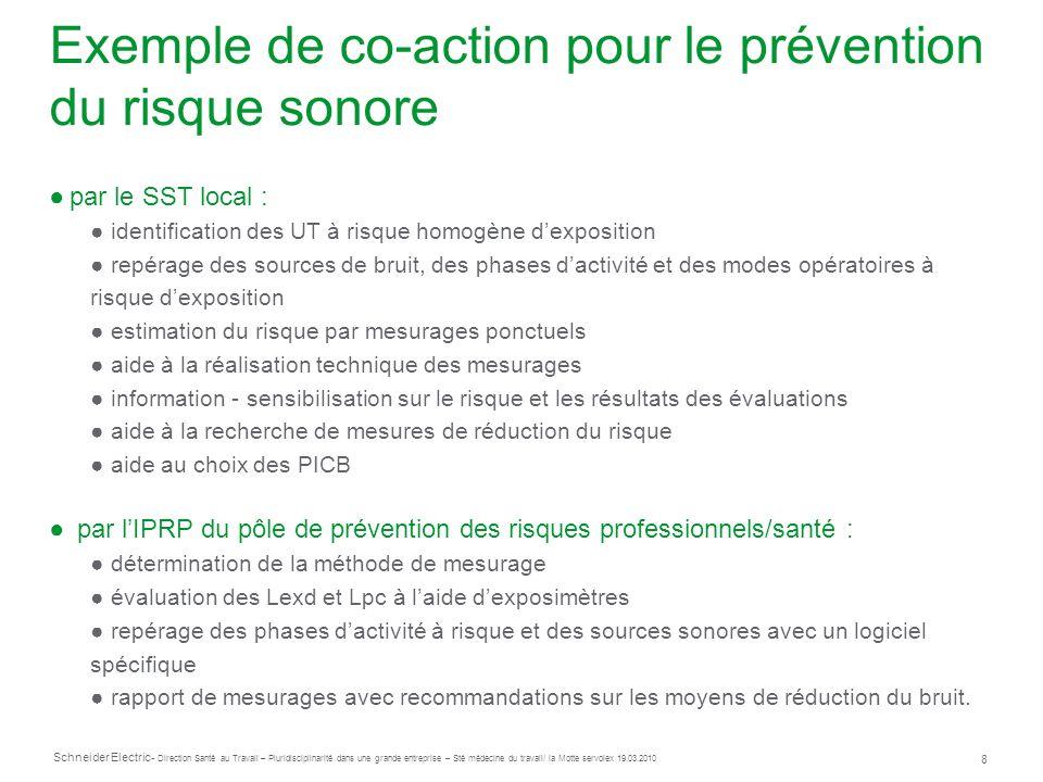 Exemple de co-action pour le prévention du risque sonore