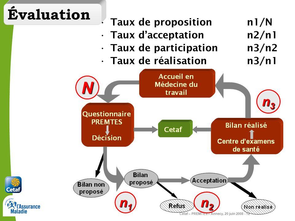 N Évaluation n3 n1 n2 Taux de proposition n1/N
