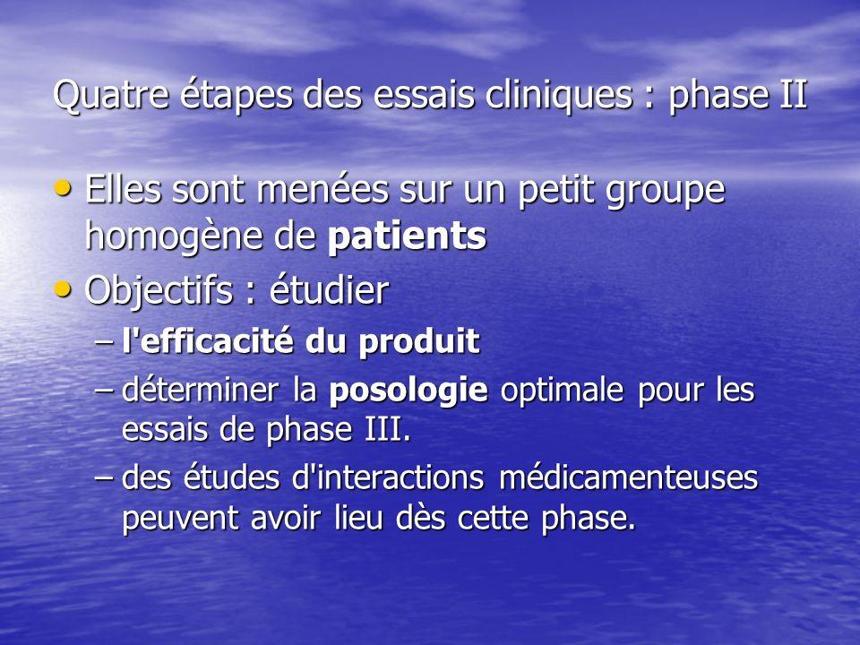 Quatre étapes des essais cliniques : phase II