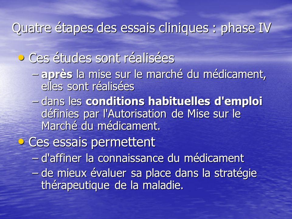 Quatre étapes des essais cliniques : phase IV