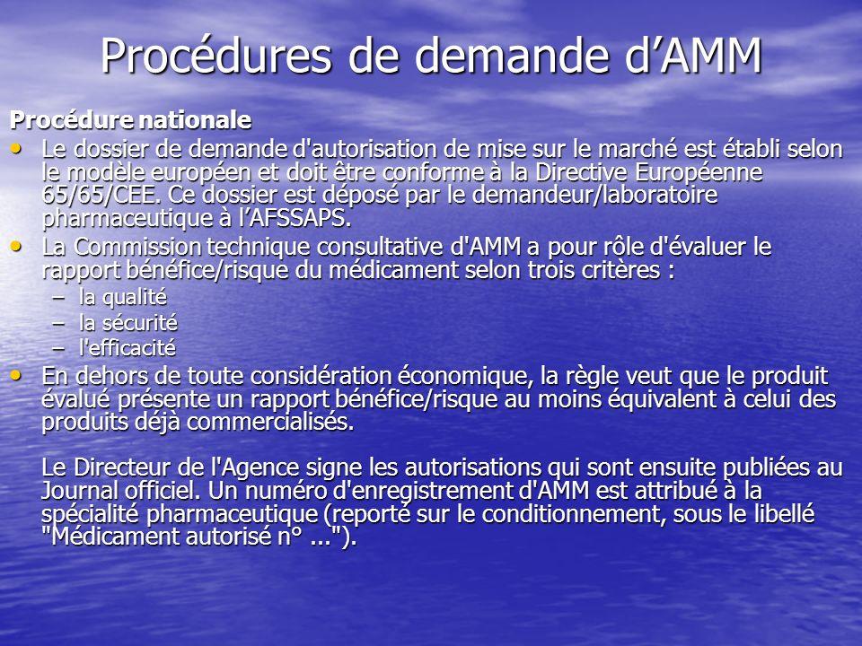 Procédures de demande d'AMM