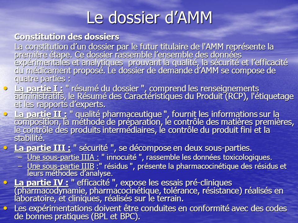 Le dossier d'AMM Constitution des dossiers