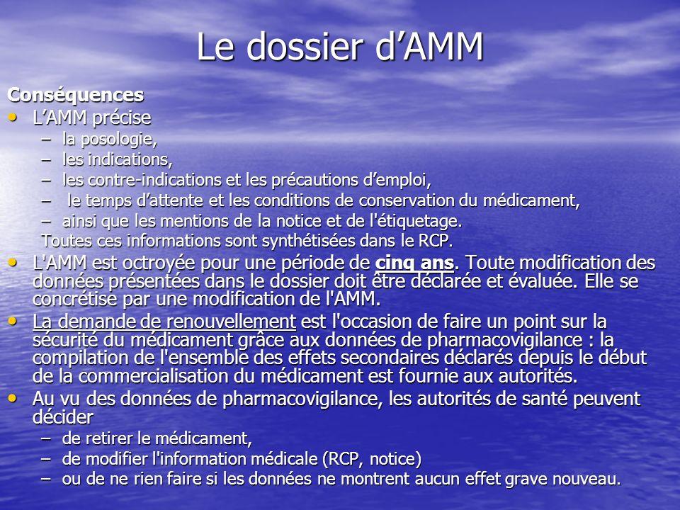 Le dossier d'AMM Conséquences L'AMM précise