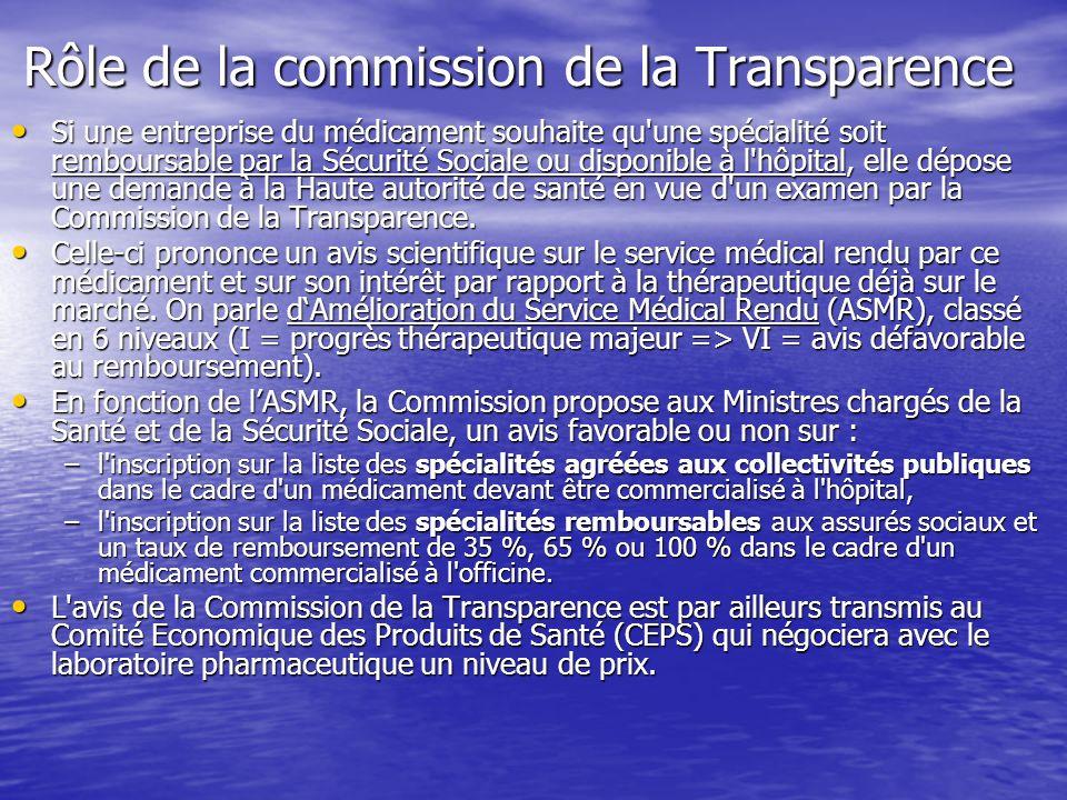 Rôle de la commission de la Transparence