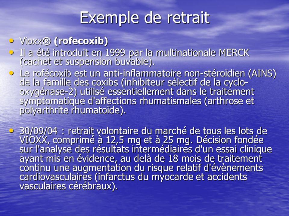 Exemple de retrait Vioxx® (rofecoxib)
